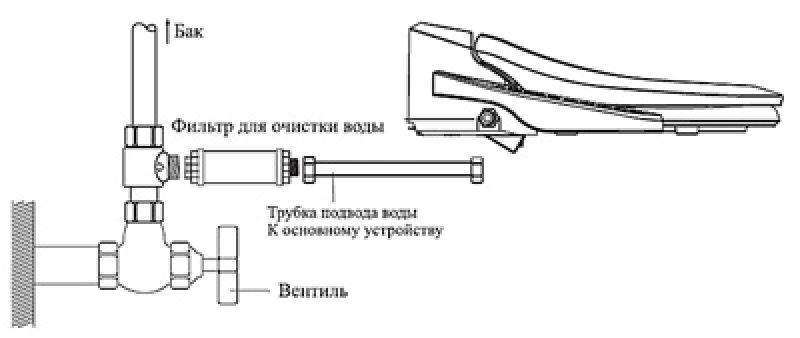 podcliuchenie-kryshki-bide-senspa